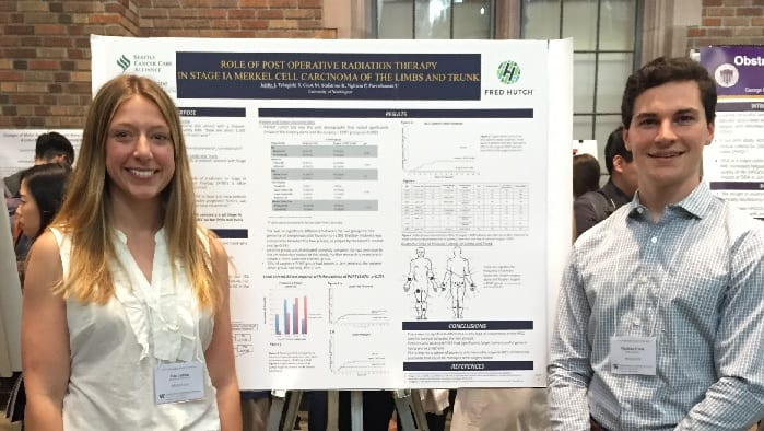 Under Graduate Research Symposium: May 20th, 2016
